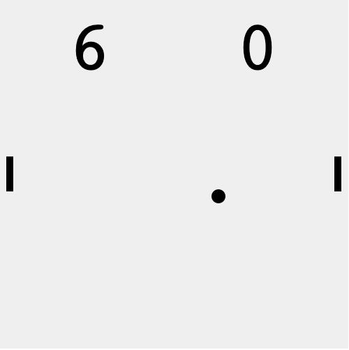 Displaying the score